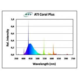 Coral Plus 24 w ATI