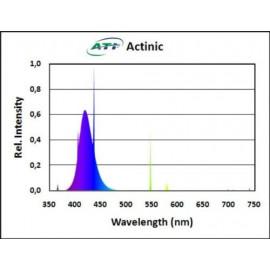 Actinic 24 w ATI