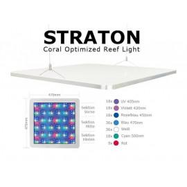 ATI, Straton 230 w